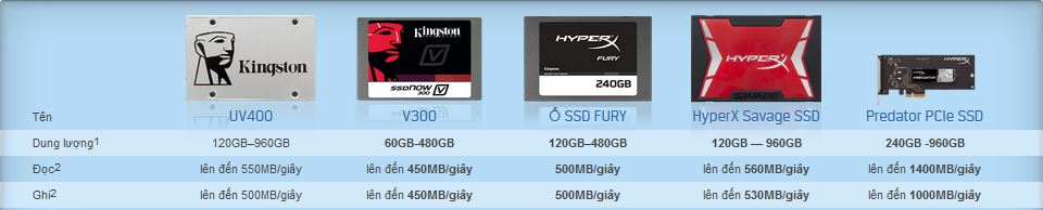 test speed ssd